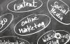 APP营销必读:一些流行的广告形式解释