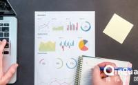 3大行业的信息流优化用上这4个维度,秒杀一切!
