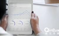 实例解析   如何做市场推广营销?
